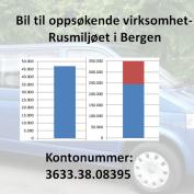 Innspurt innsamling til minibuss